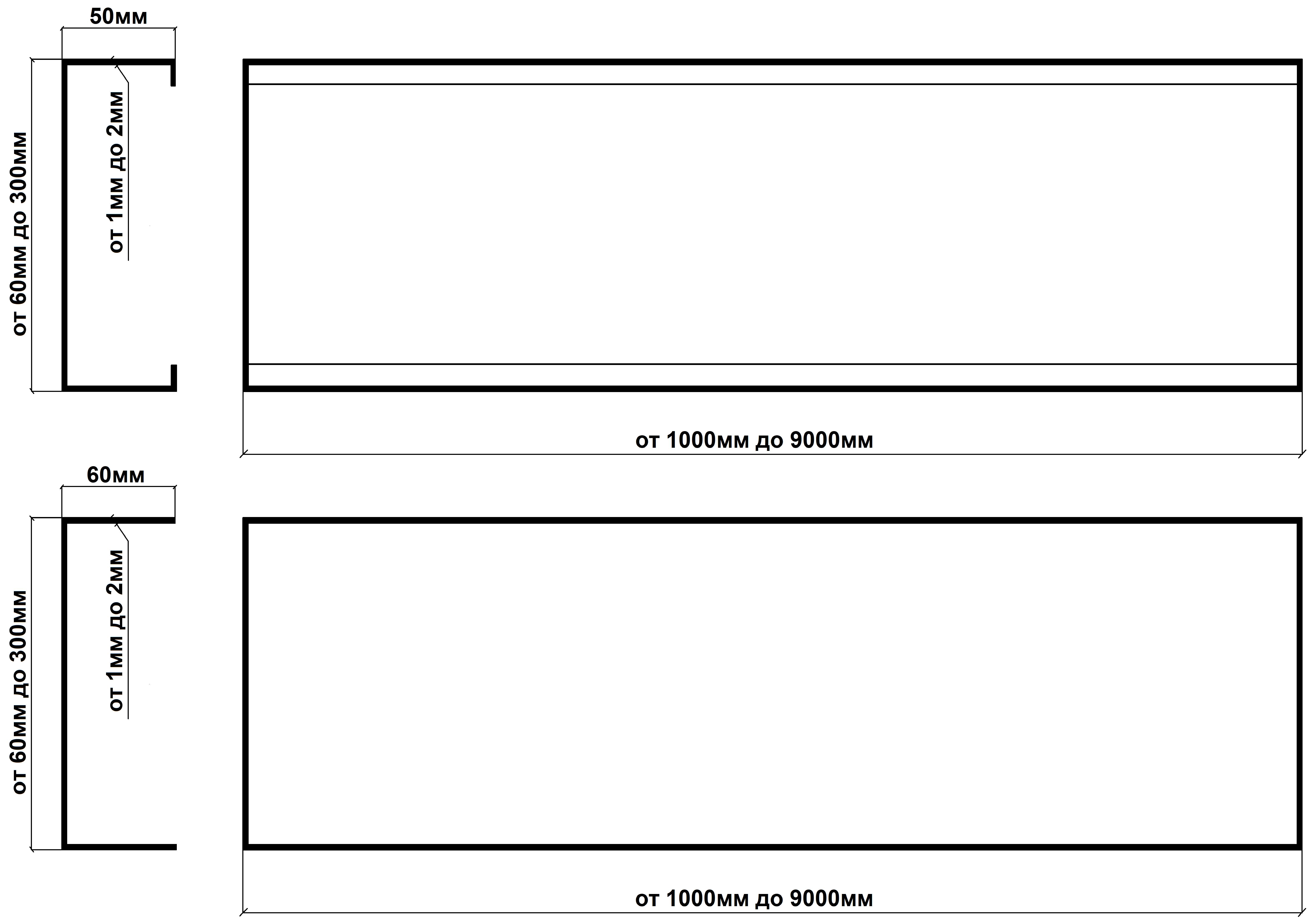 size-range